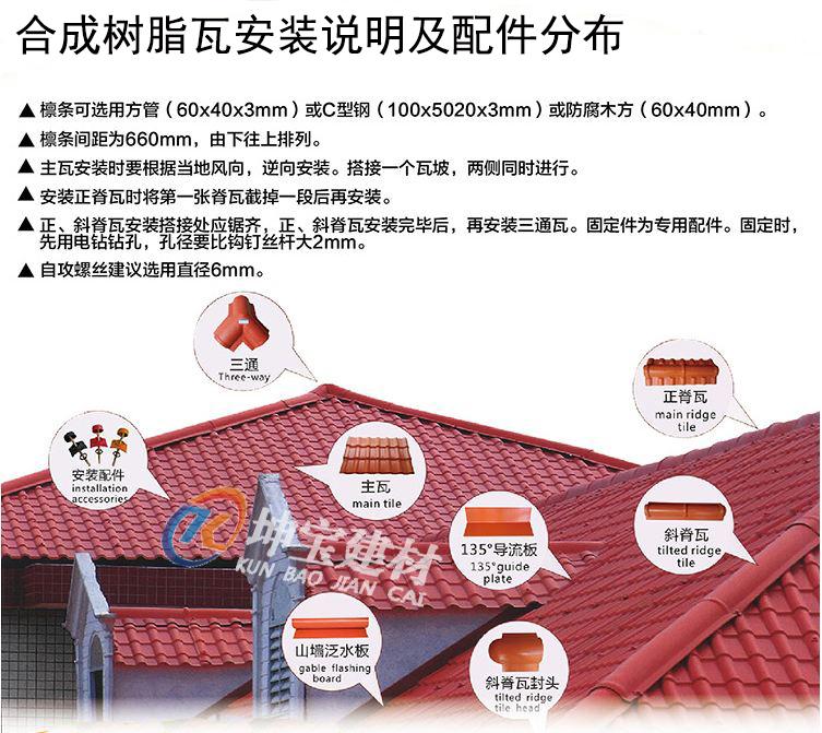 合成树脂瓦安装说明及配件分布