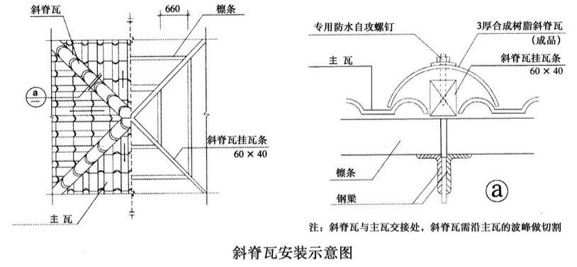 合成树脂瓦安装方法详解图片